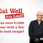 Eat Well for Less? – 15 September 2020 – 15/9/2020 – Tuesday – BBC